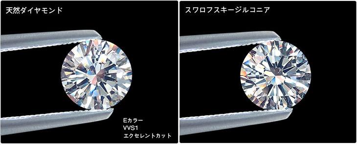 ダイヤモンドとスワロフスキージルコニアの違い